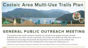 Castaic Trail Plan